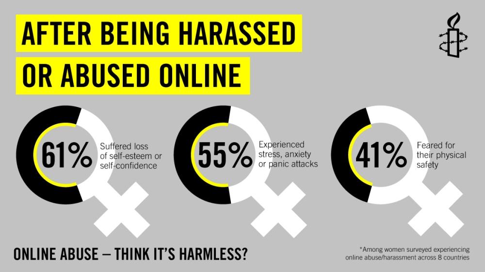 online harrassing.jpg